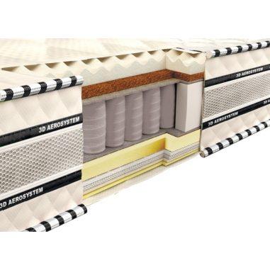 МАГНАТ МЕМОРІ ЛАТЕКС КОКОС 3D (Magnat Memory Latex Cocos 3D) матрац Neolux