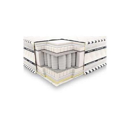 ИМПЕРИАЛ ЛАТЕКС 3D (Imperial Latex 3D) матрас Neolux в разрезе