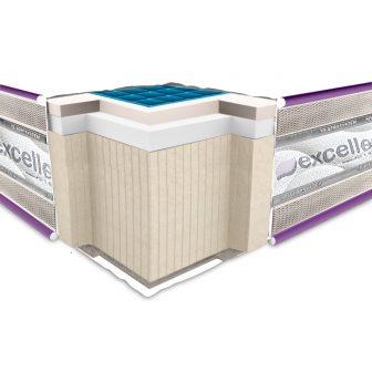 НЕОФЛЕКС ВіскоГель СОФТ (Neoflex ViscoGel Soft) матрац Neolux в розрізі