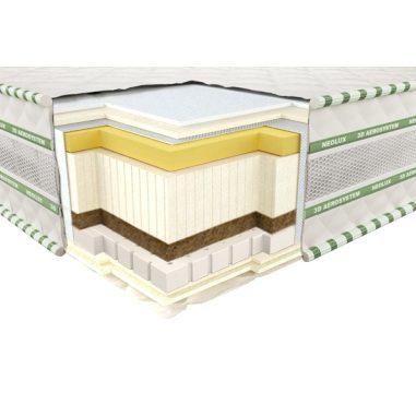 НЕОФЛЕКС КОМФО 3D (Neoflex Comfo 3D) матрас Neolux в разрезе