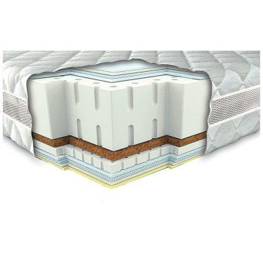 ПРАДИС 3D (Pradis 3D) матрас зима-лето Neolux в разрезе