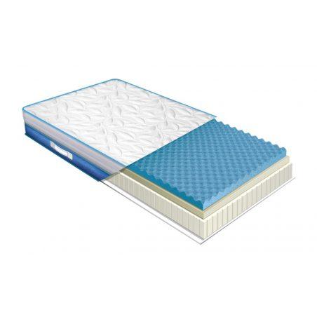 ВІСКОГЕЛЬ ДУАЛ КОМФОРТ 3D (Viscogel Dual Comfort 3D) матрац Neolux