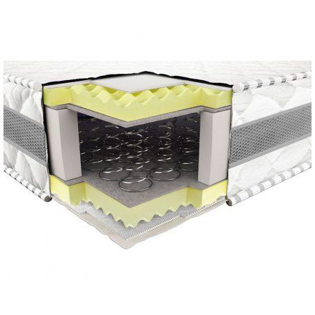 ПРЕСТИЖ 3D (Prestige 3D) матрас с пружинами Neolux в разрезе