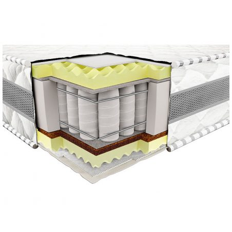 ЕТАЛОН 2в1 3D (Etalon 2in1 3D) матрац Neolux в розрізі
