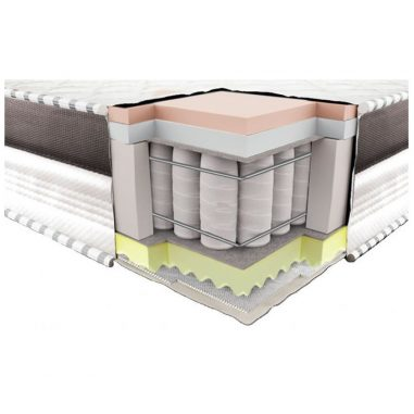 ЭТАЛОН МЕМОРИ 3D (Etalon Memory 3D) матрас Neolux в разрезе