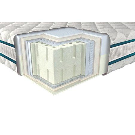 НЕОФЛЕКС ЛАТЕКС 3D (Neoflex Latex 3D) матрас Neolux в разрезе
