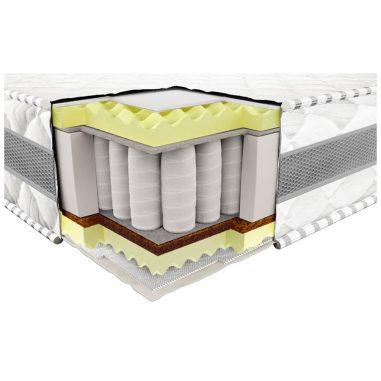 ПРЕСТИЖ ЭКО 3D (Prestige Eco 3D) матрас Pocket Spring Neolux в разрезе