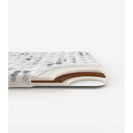 Соул (Soul) матрас на диван Nikelly в разрезе